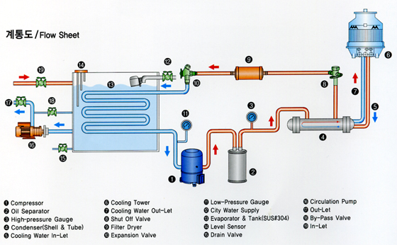 Blonde Box Color further Fiat Strada Wiring Diagram besides Peugeot 406 Fuse Box additionally Universal Key Switch Wiring furthermore Geo Location Map Display. on alfa romeo wiring diagram